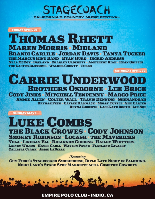 Stagecoach 2022 Country Music Festival Lineup